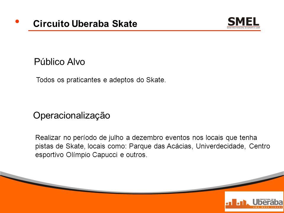 Circuito Uberaba Skate