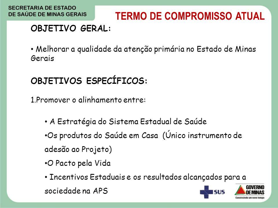TERMO DE COMPROMISSO ATUAL