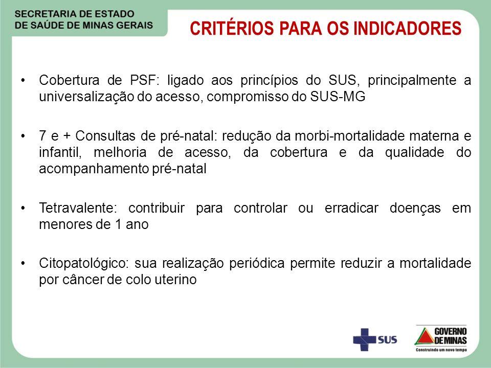 CRITÉRIOS PARA OS INDICADORES