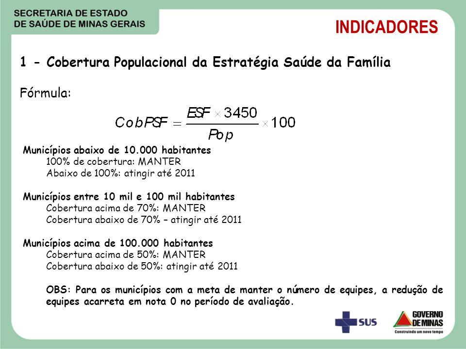 INDICADORES 1 - Cobertura Populacional da Estratégia Saúde da Família
