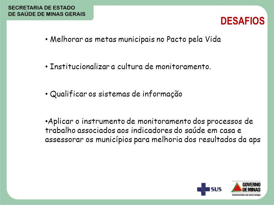 DESAFIOS Melhorar as metas municipais no Pacto pela Vida