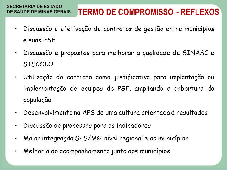 TERMO DE COMPROMISSO - REFLEXOS