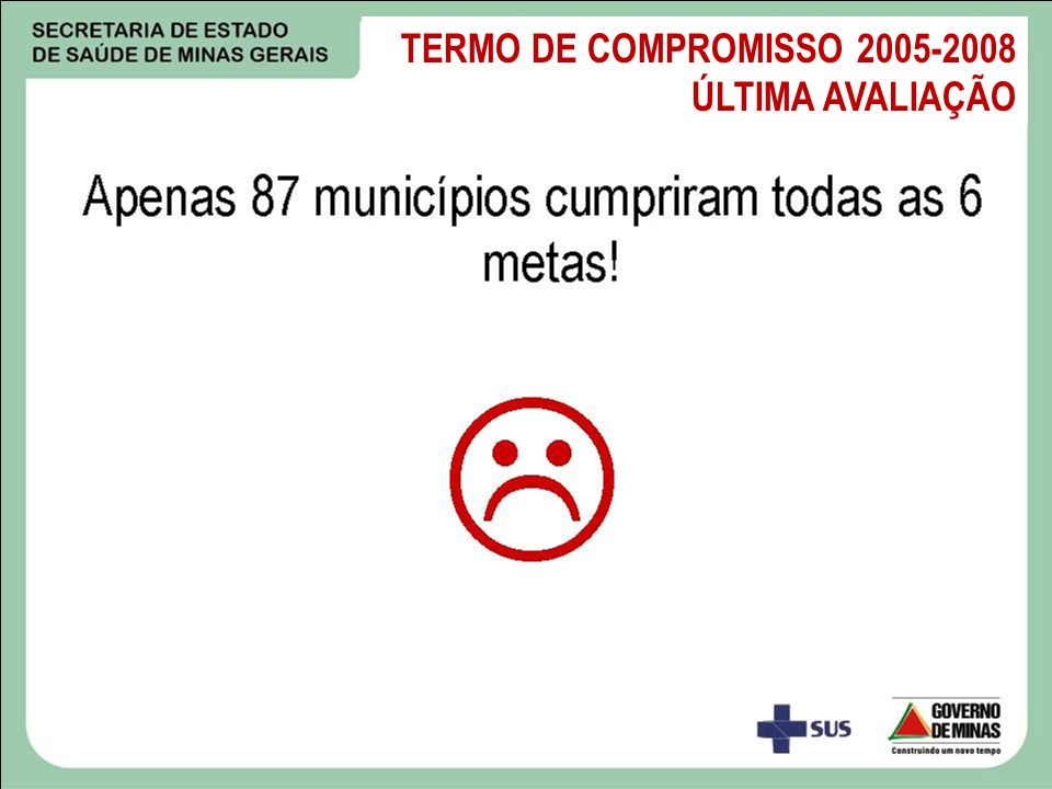 TERMO DE COMPROMISSO 2005-2008 ÚLTIMA AVALIAÇÃO