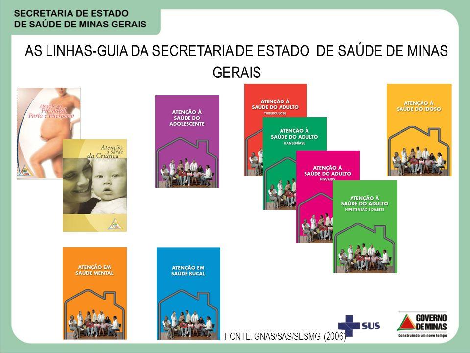 AS LINHAS-GUIA DA SECRETARIA DE ESTADO DE SAÚDE DE MINAS GERAIS