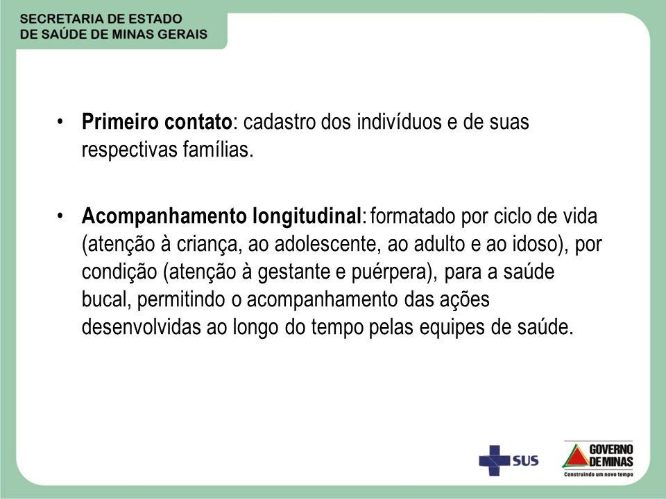 Primeiro contato: cadastro dos indivíduos e de suas respectivas famílias.