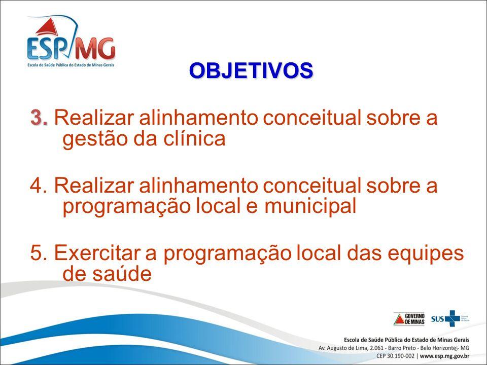 3. Realizar alinhamento conceitual sobre a gestão da clínica