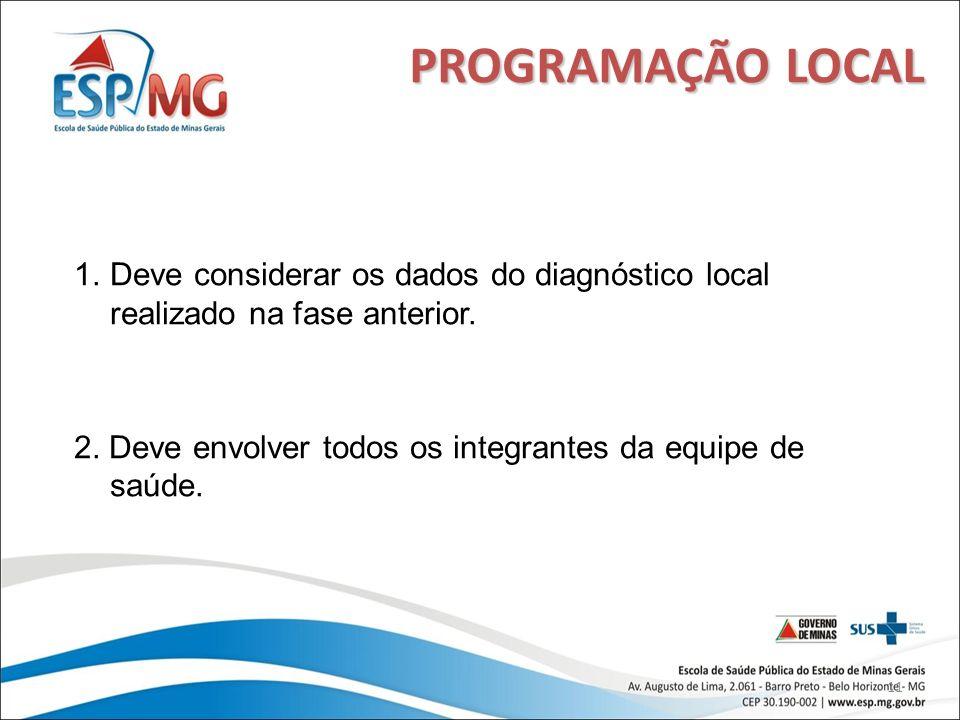 PROGRAMAÇÃO LOCAL Deve considerar os dados do diagnóstico local realizado na fase anterior.