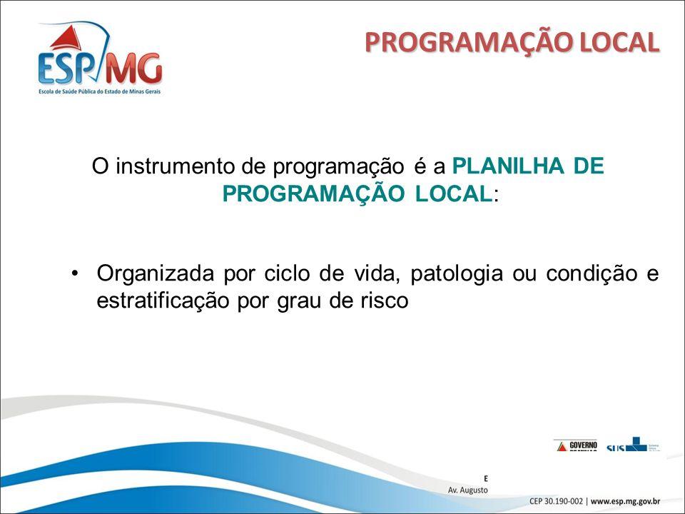 O instrumento de programação é a PLANILHA DE PROGRAMAÇÃO LOCAL: