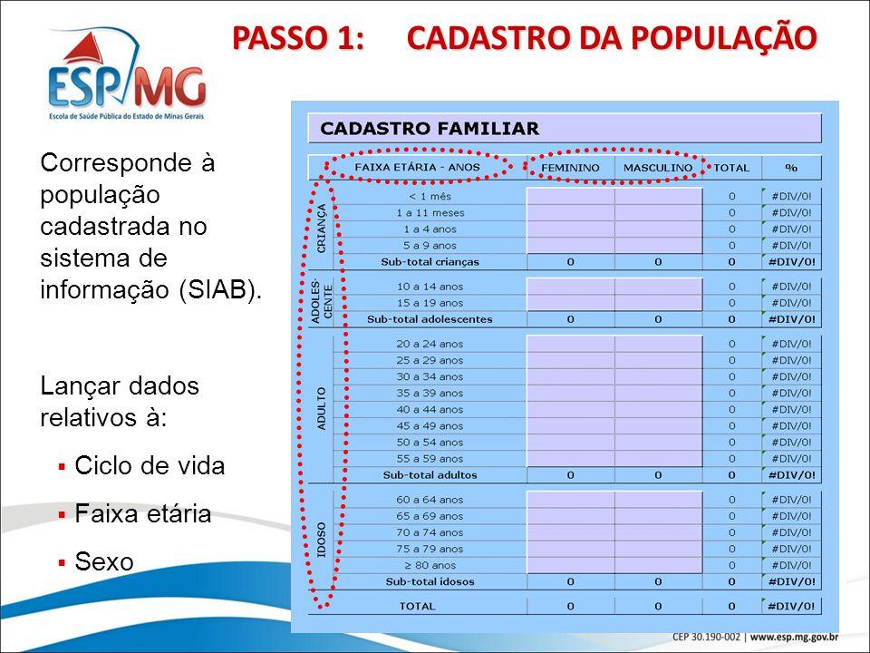 PASSO 1: CADASTRO DA POPULAÇÃO
