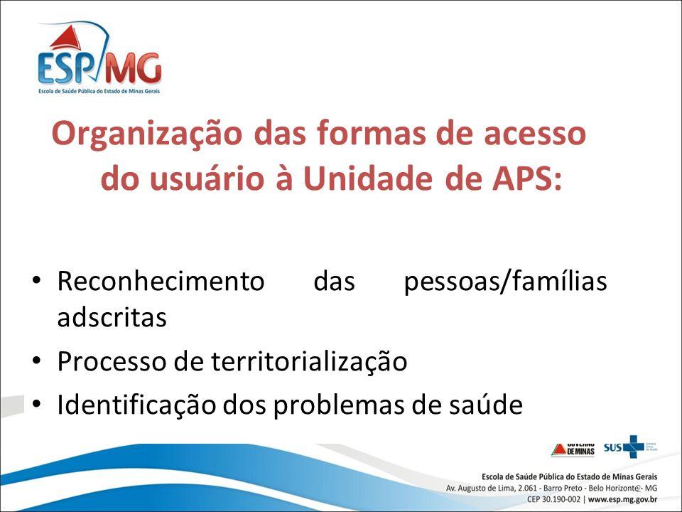 Organização das formas de acesso do usuário à Unidade de APS: