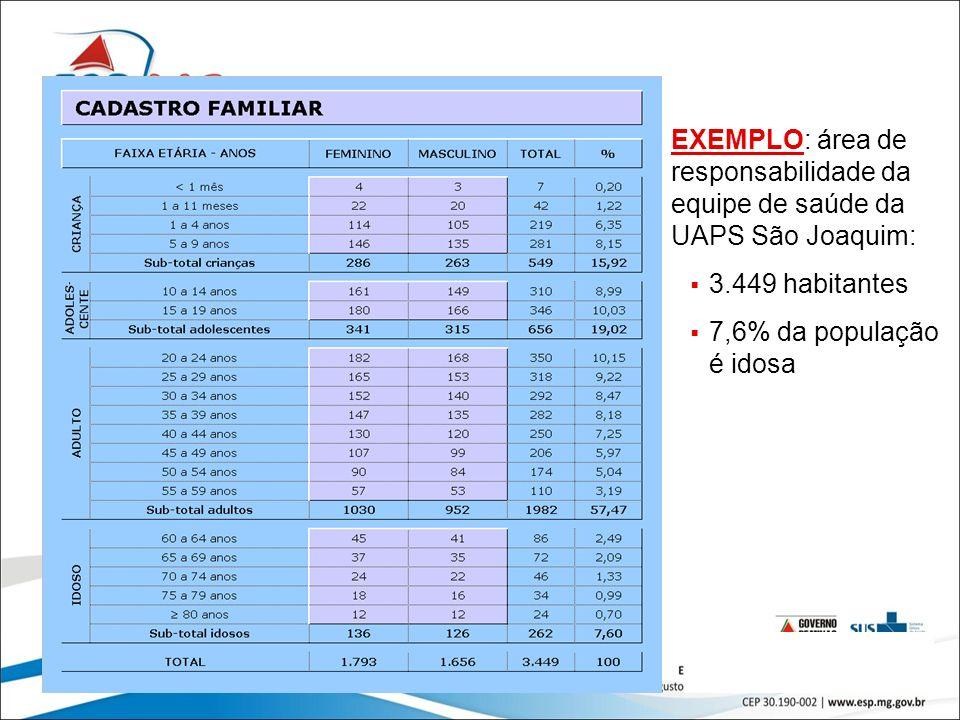 EXEMPLO: área de responsabilidade da equipe de saúde da UAPS São Joaquim:
