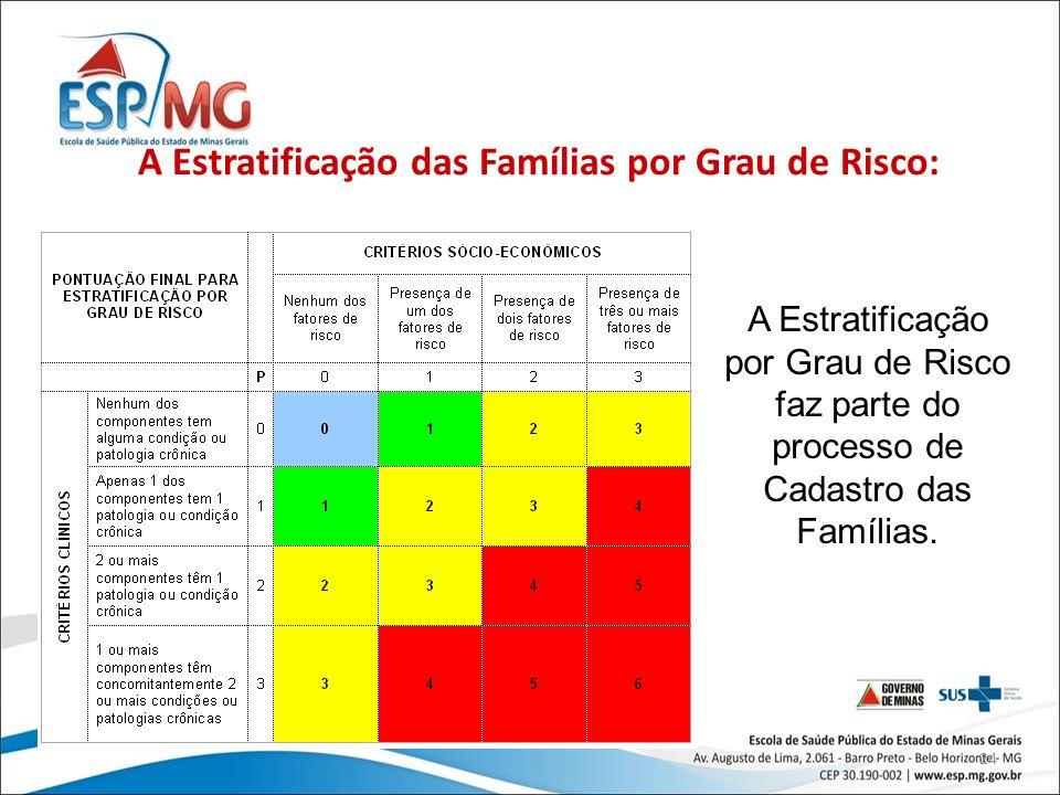 A Estratificação das Famílias por Grau de Risco: