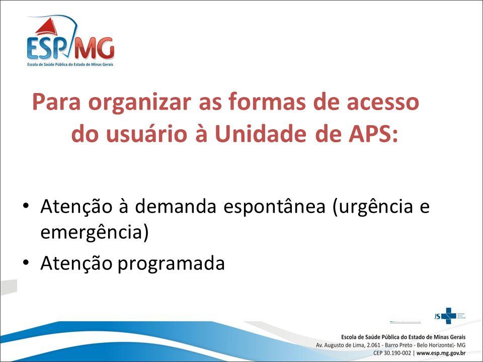 Para organizar as formas de acesso do usuário à Unidade de APS: