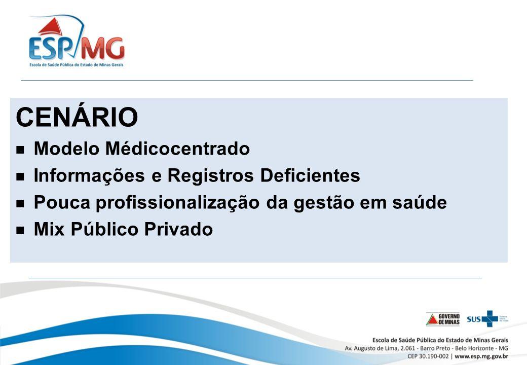 CENÁRIO Modelo Médicocentrado Informações e Registros Deficientes
