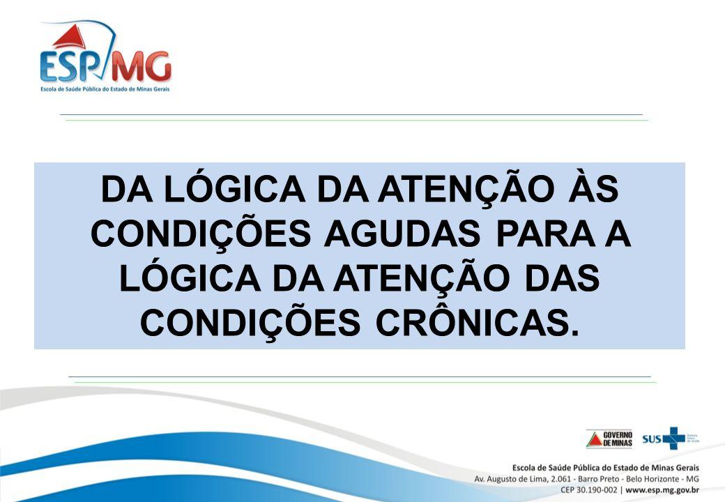 DA LÓGICA DA ATENÇÃO ÀS CONDIÇÕES AGUDAS PARA A LÓGICA DA ATENÇÃO DAS CONDIÇÕES CRÔNICAS.