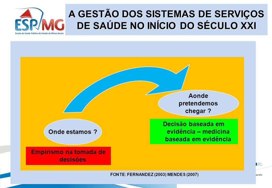 A GESTÃO DOS SISTEMAS DE SERVIÇOS DE SAÚDE NO INÍCIO DO SÉCULO XXI