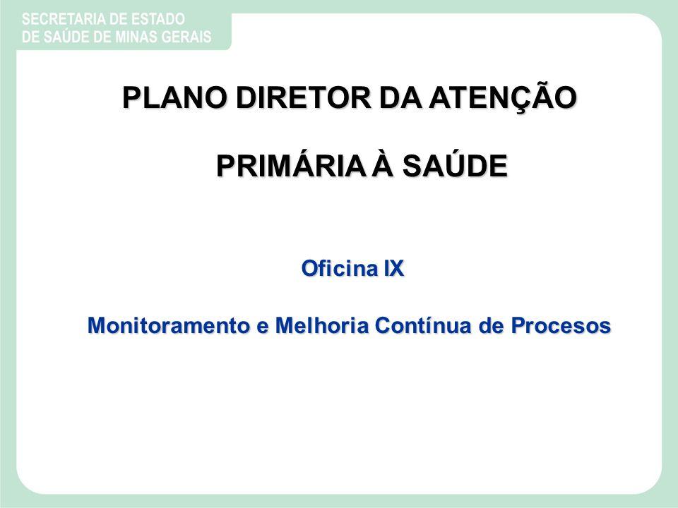 PLANO DIRETOR DA ATENÇÃO PRIMÁRIA À SAÚDE