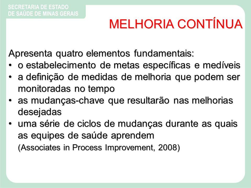 MELHORIA CONTÍNUA Apresenta quatro elementos fundamentais: