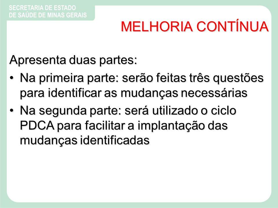 MELHORIA CONTÍNUA Apresenta duas partes:
