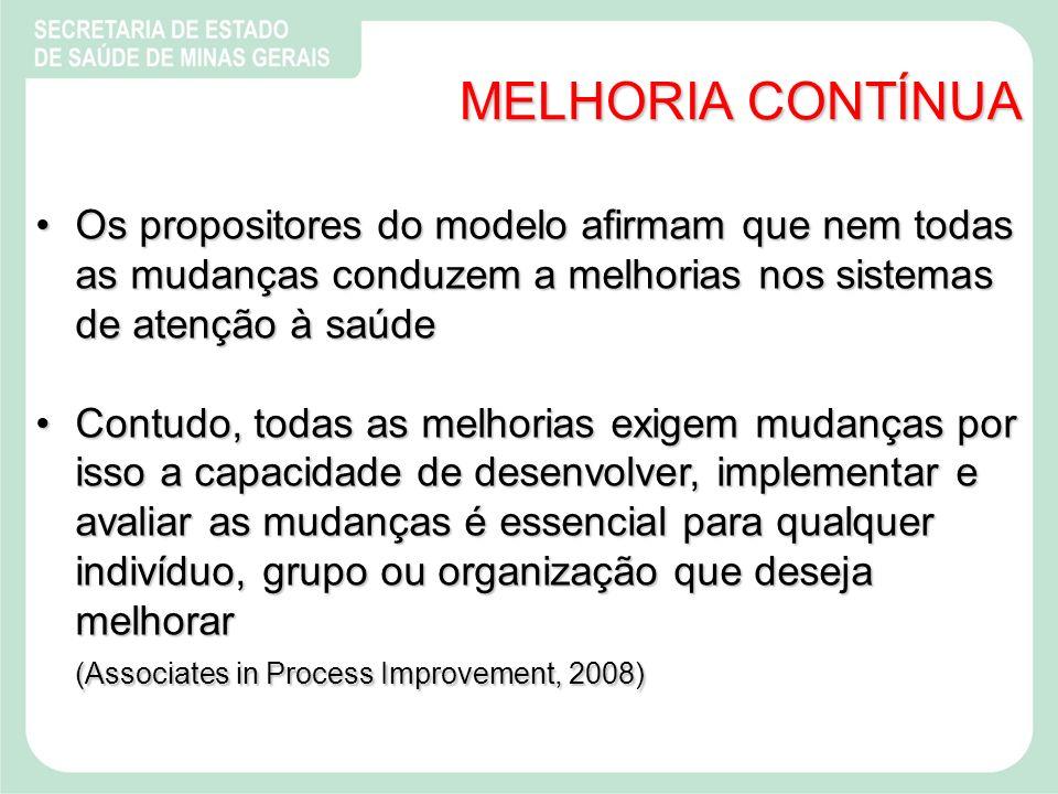 MELHORIA CONTÍNUA Os propositores do modelo afirmam que nem todas as mudanças conduzem a melhorias nos sistemas de atenção à saúde.