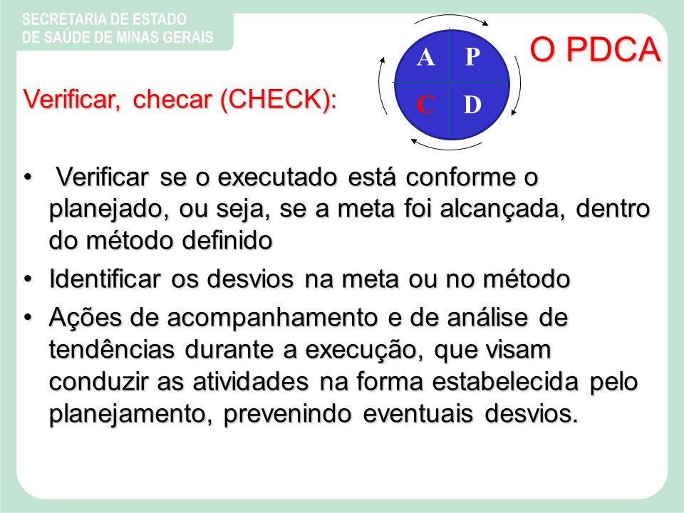 O PDCA A C P D Verificar, checar (CHECK):