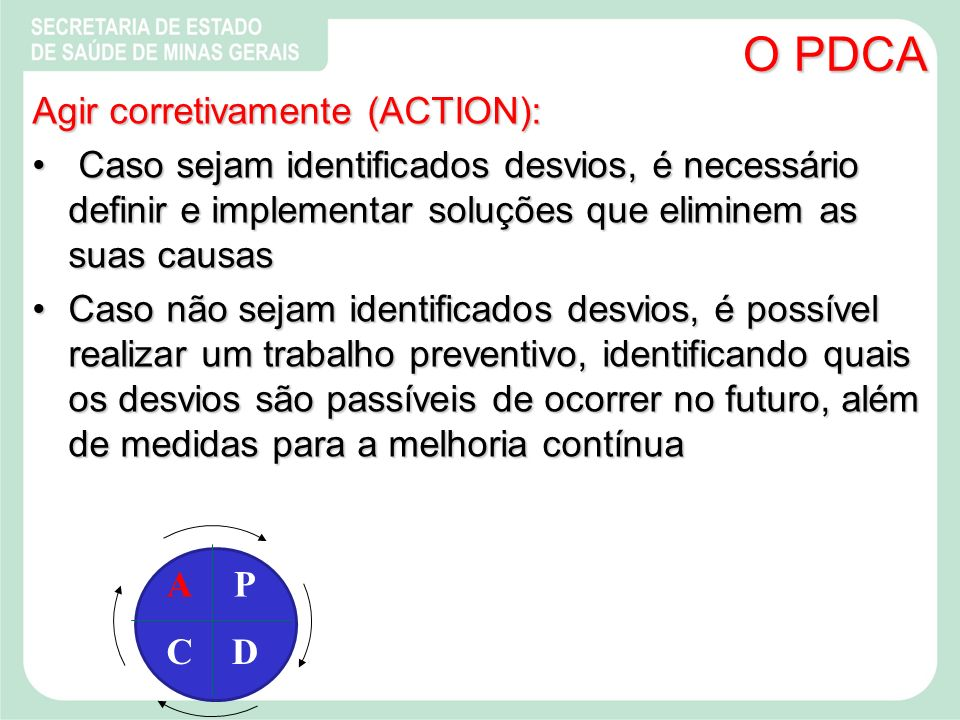 O PDCA Agir corretivamente (ACTION):