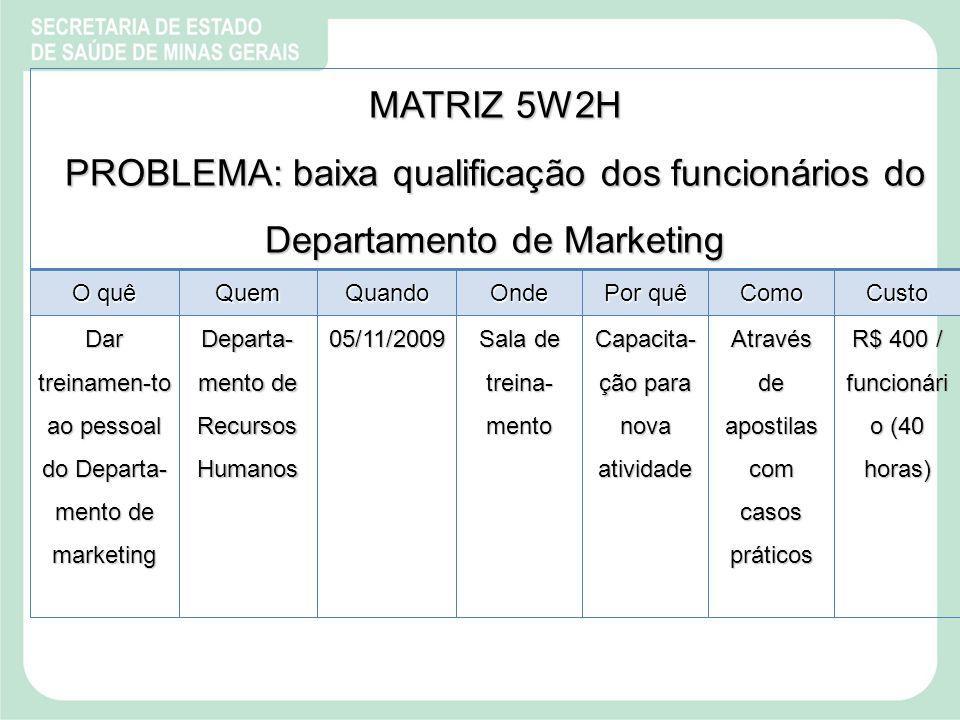 MATRIZ 5W2H PROBLEMA: baixa qualificação dos funcionários do Departamento de Marketing. O quê. Quem.