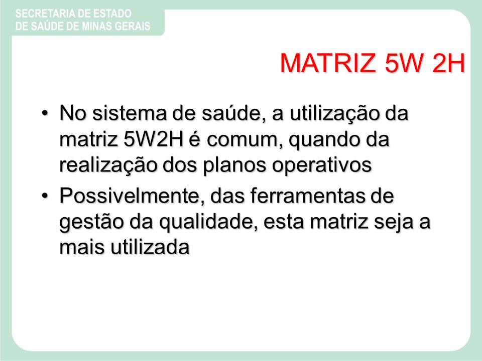 MATRIZ 5W 2H No sistema de saúde, a utilização da matriz 5W2H é comum, quando da realização dos planos operativos.