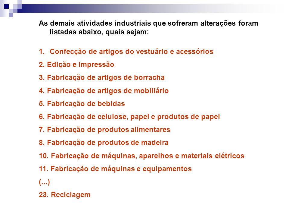 As demais atividades industriais que sofreram alterações foram listadas abaixo, quais sejam: