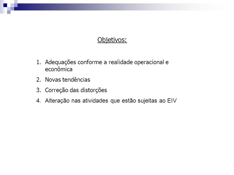 Objetivos: Adequações conforme a realidade operacional e econômica