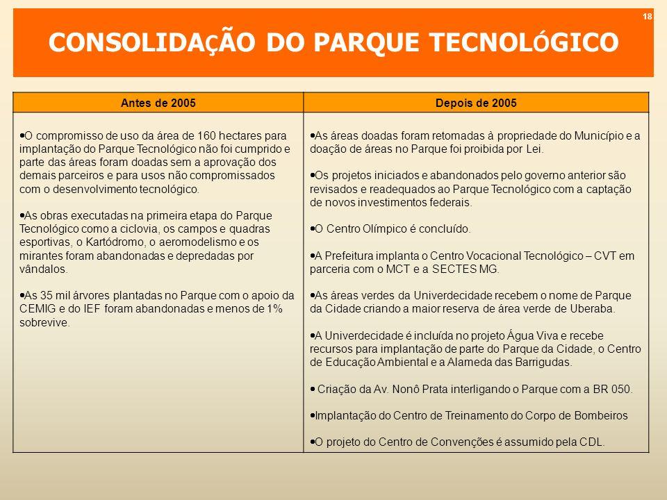 CONSOLIDAÇÃO DO PARQUE TECNOLÓGICO