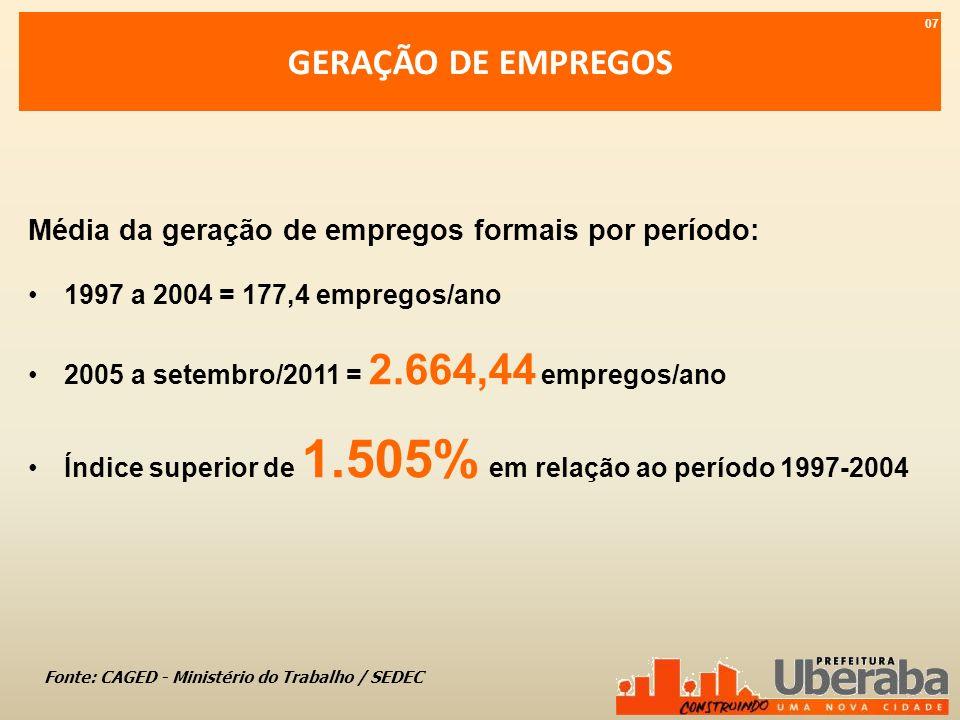 GERAÇÃO DE EMPREGOS Média da geração de empregos formais por período: