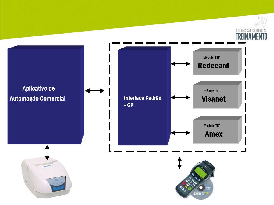 Redecard Visanet Amex Aplicativo de Automação Comercial