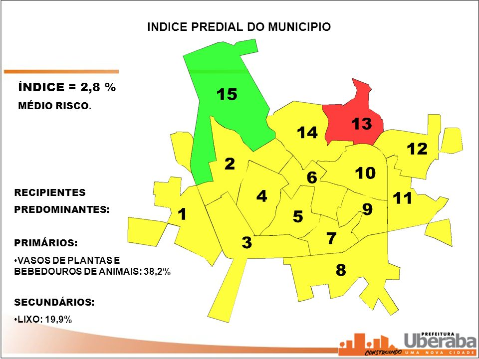 INDICE PREDIAL DO MUNICIPIO