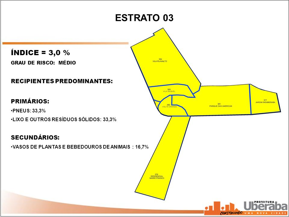 ESTRATO 03 ÍNDICE = 3,0 % RECIPIENTES PREDOMINANTES: PRIMÁRIOS: