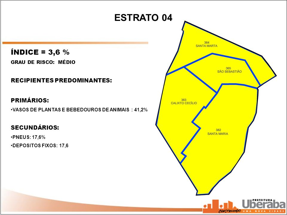 ESTRATO 04 ÍNDICE = 3,6 % RECIPIENTES PREDOMINANTES: PRIMÁRIOS: