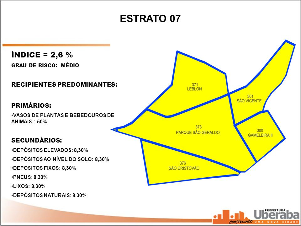 ESTRATO 07 ÍNDICE = 2,6 % RECIPIENTES PREDOMINANTES: PRIMÁRIOS: