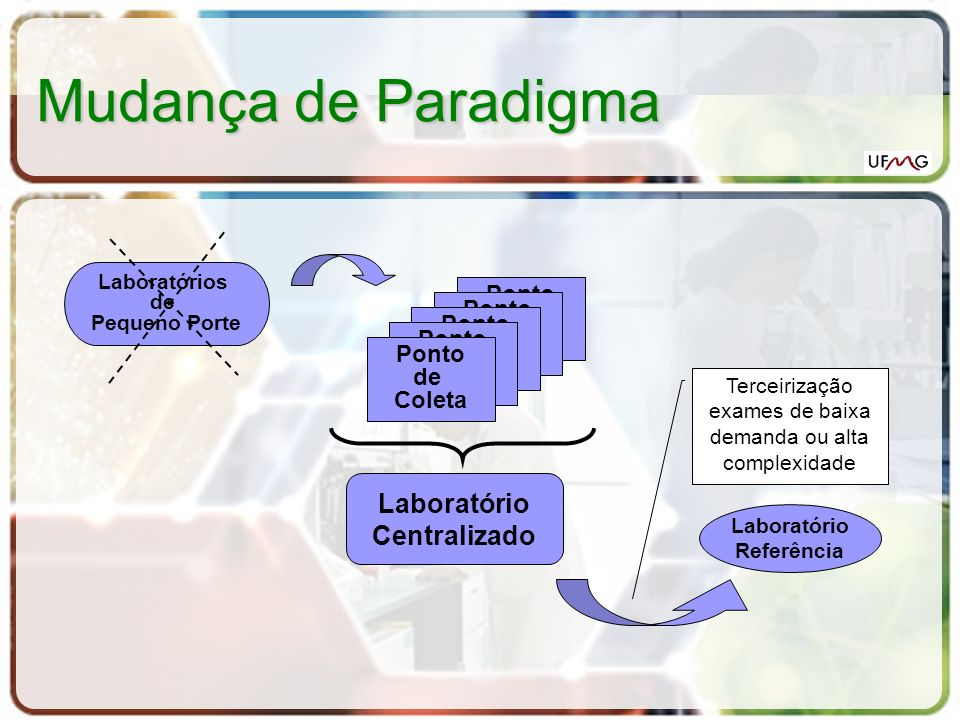 Terceirização exames de baixa demanda ou alta complexidade