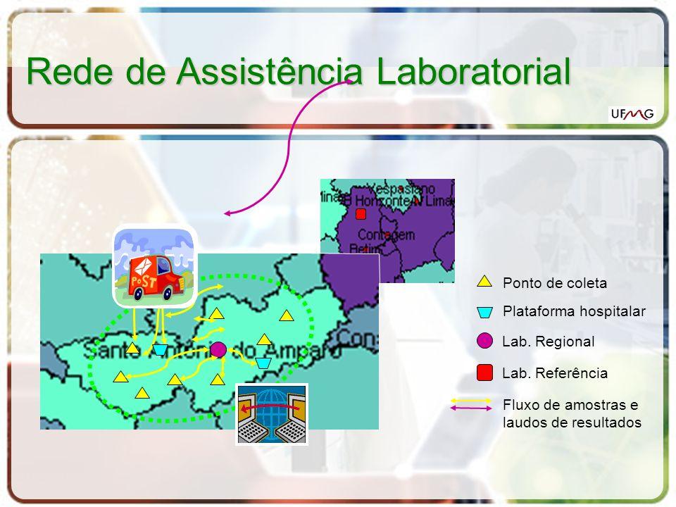 Rede de Assistência Laboratorial