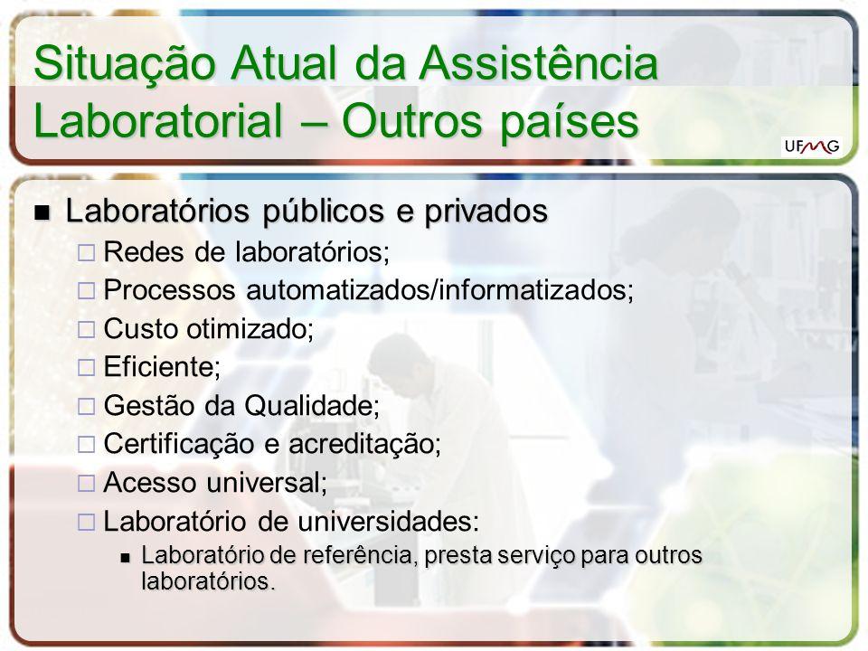 Situação Atual da Assistência Laboratorial – Outros países