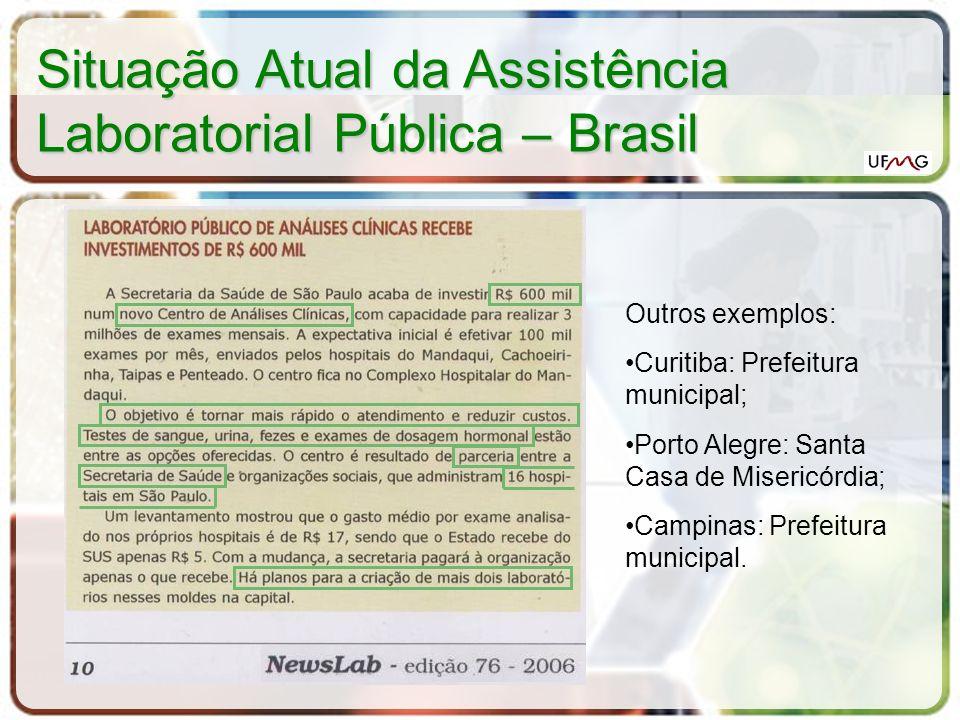 Situação Atual da Assistência Laboratorial Pública – Brasil
