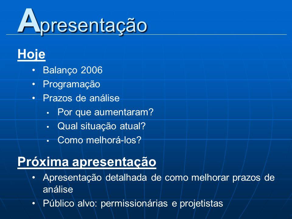 Apresentação Hoje Próxima apresentação Balanço 2006 Programação