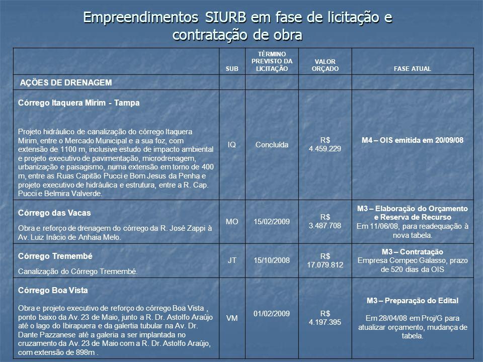 Empreendimentos SIURB em fase de licitação e contratação de obra