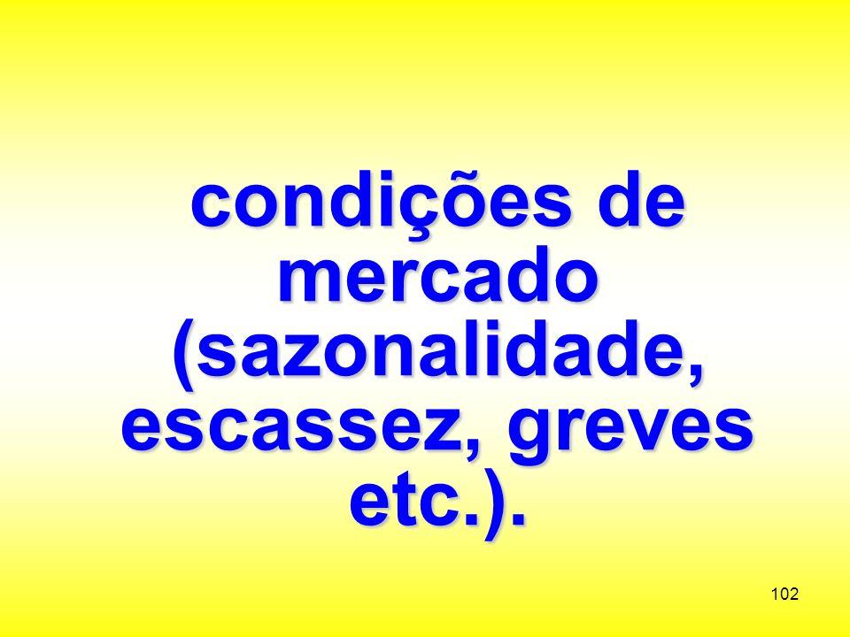 condições de mercado (sazonalidade, escassez, greves etc.).