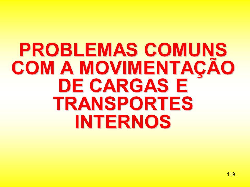 PROBLEMAS COMUNS COM A MOVIMENTAÇÃO DE CARGAS E TRANSPORTES INTERNOS