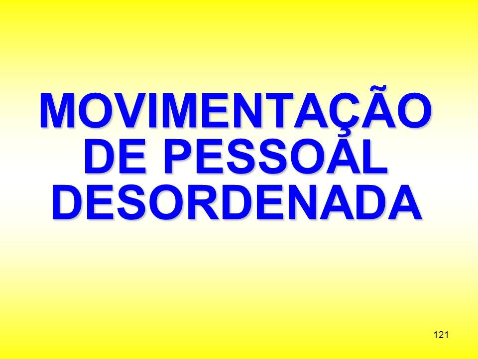 MOVIMENTAÇÃO DE PESSOAL DESORDENADA