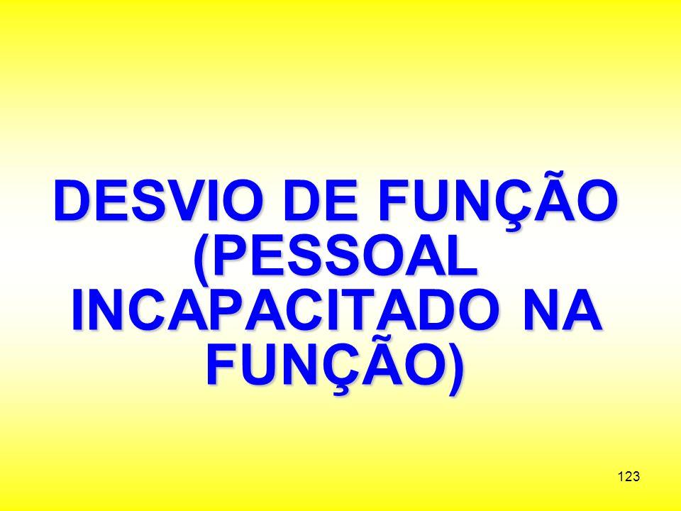 DESVIO DE FUNÇÃO (PESSOAL INCAPACITADO NA FUNÇÃO)