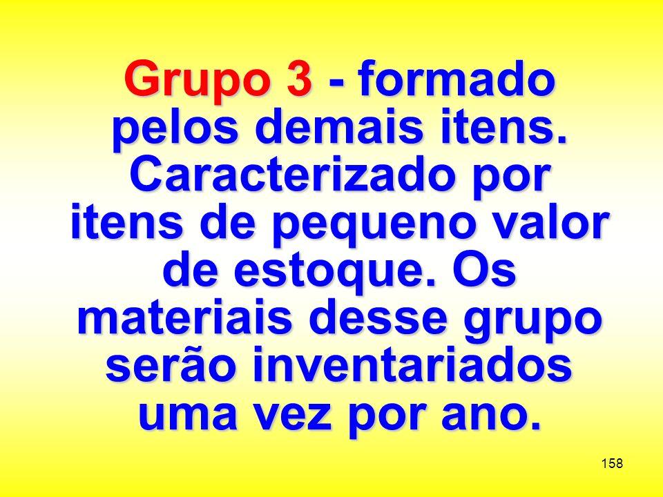 Grupo 3 - formado pelos demais itens