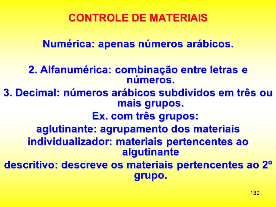Numérica: apenas números arábicos.