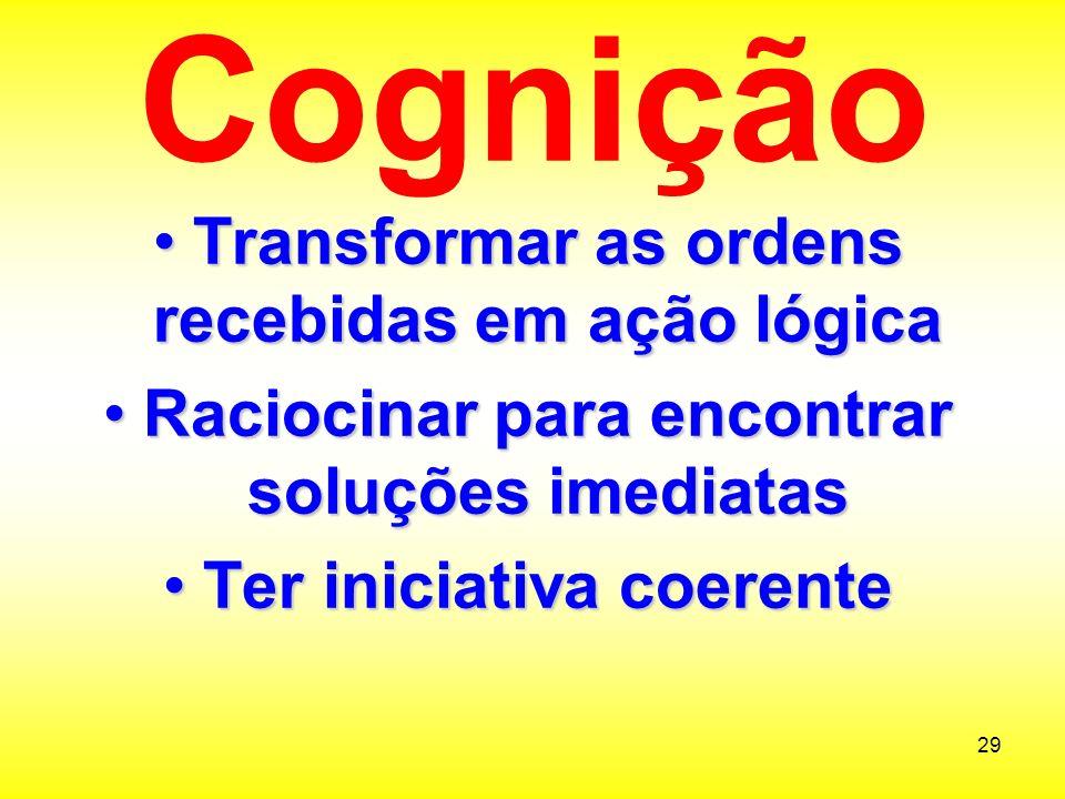 Cognição Transformar as ordens recebidas em ação lógica